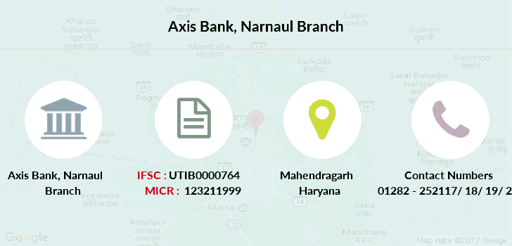 Axis-bank Narnaul branch