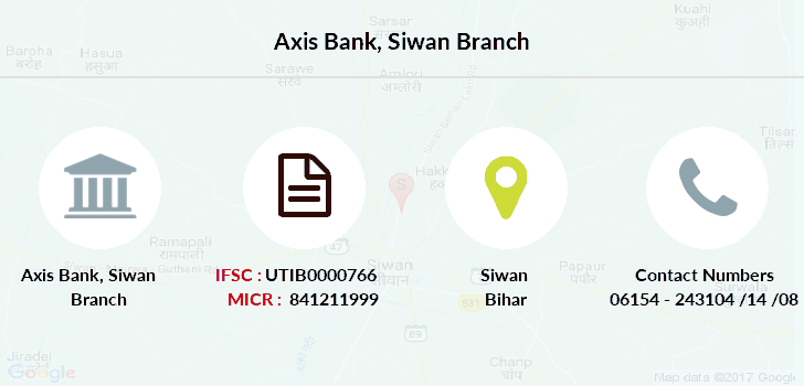 Axis-bank Siwan branch