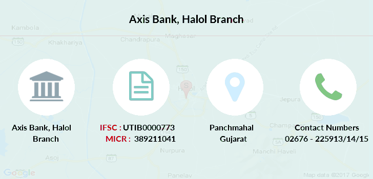 Axis-bank Halol branch