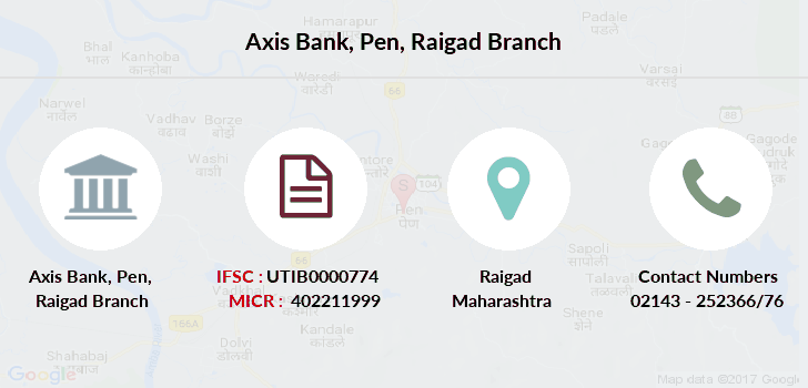 Axis-bank Pen-raigad branch