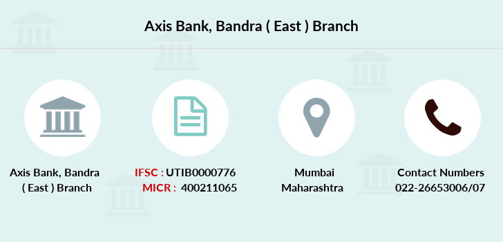 Axis-bank Bandra-east branch