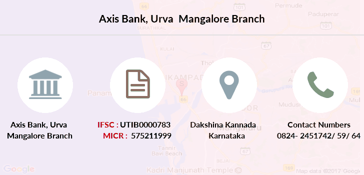 Axis-bank Urva-mangalore branch