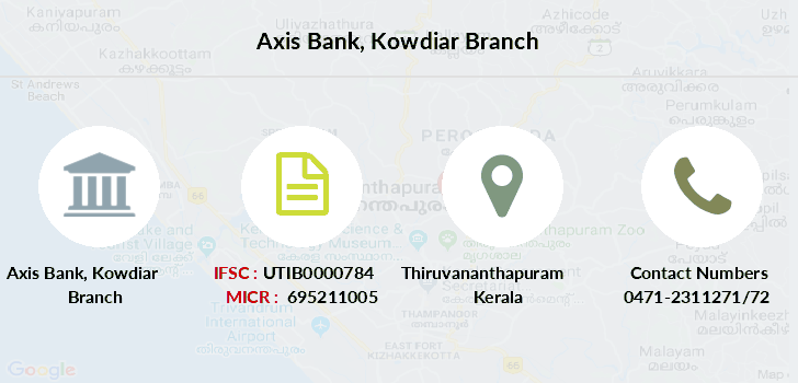 Axis-bank Kowdiar branch