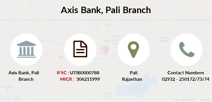 Axis-bank Pali branch