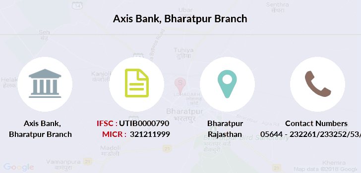 Axis-bank Bharatpur branch