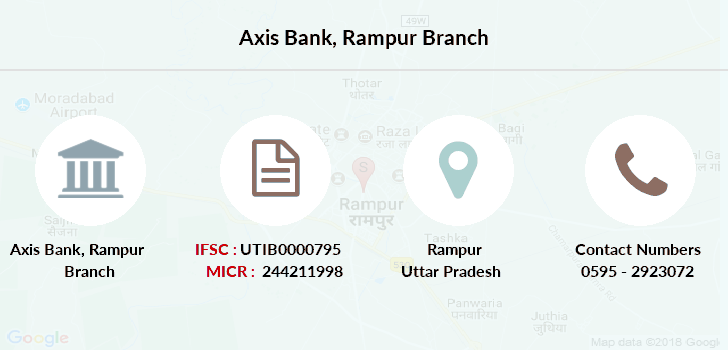 Axis-bank Rampur branch