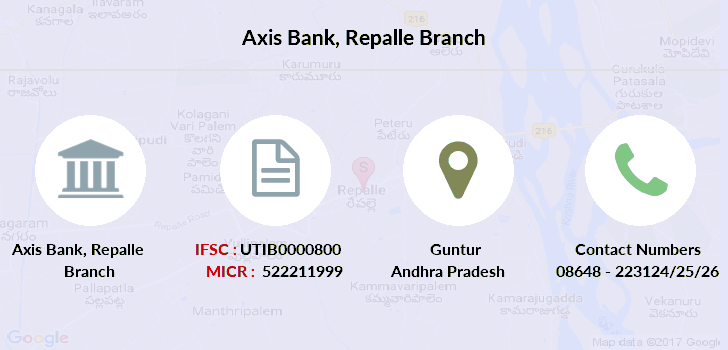 Axis-bank Repalle branch