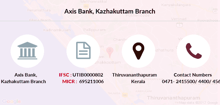 Axis-bank Kazhakuttam branch