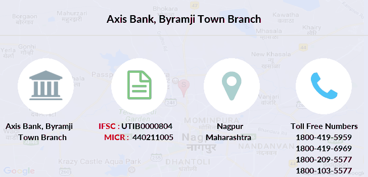 Axis-bank Byramji-town branch