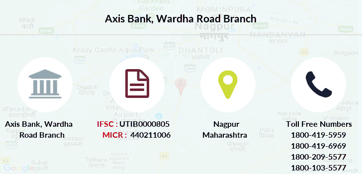 Axis-bank Wardha-road-nagpur branch