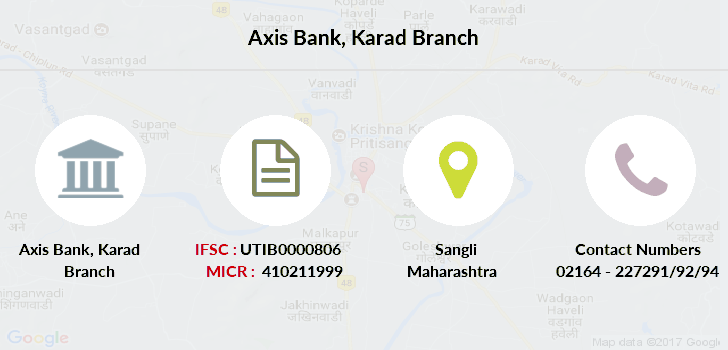 Axis-bank Karad branch