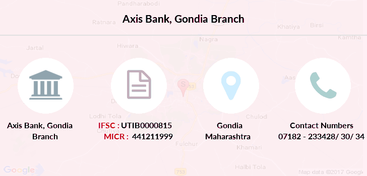 Axis-bank Gondia branch