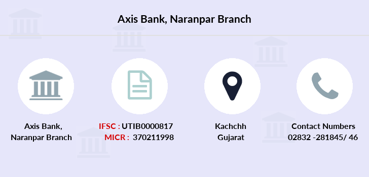 Axis-bank Naranpar branch