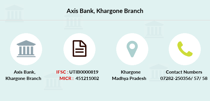 Axis-bank Khargone branch