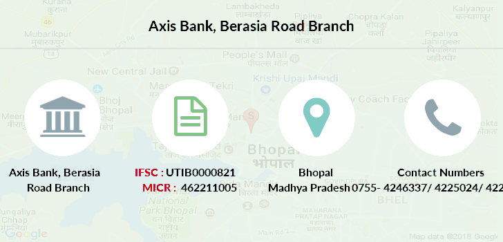 Axis-bank Berasia-road branch