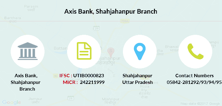 Axis-bank Shahjahanpur branch