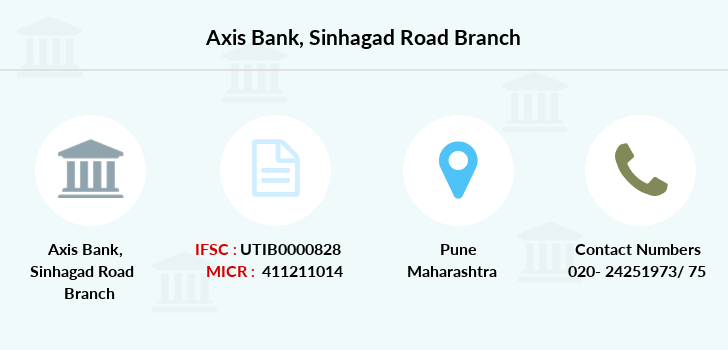 Axis-bank Sinhagad-road-pune branch