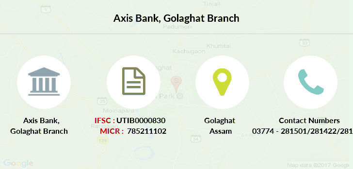 Axis-bank Golaghat branch