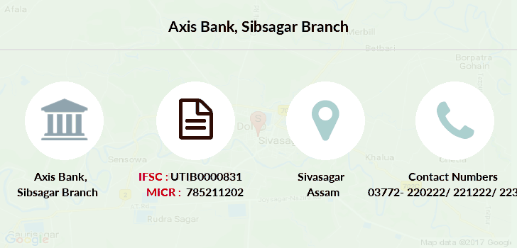 Axis-bank Sibsagar branch