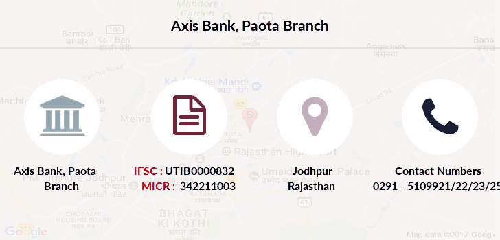 Axis-bank Paota branch