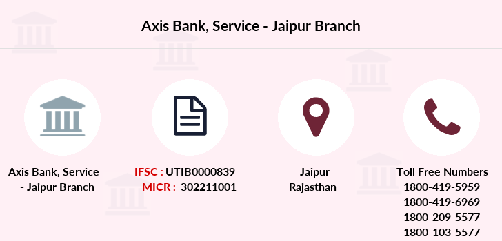 Axis-bank Service-jaipur branch
