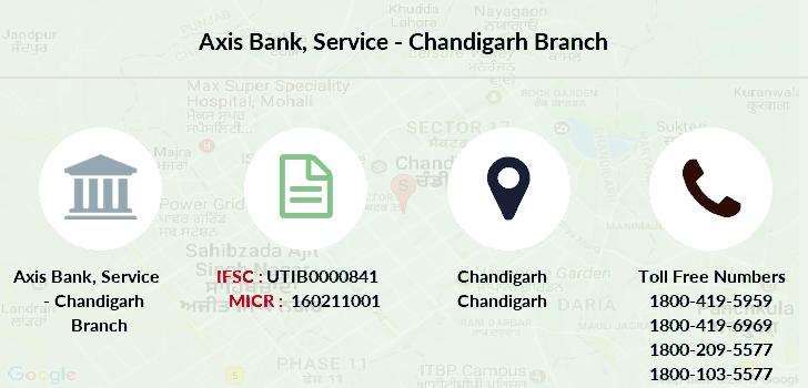 Axis-bank Service-chandigarh branch
