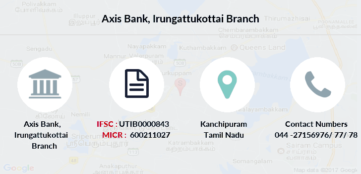 Axis-bank Irungattukottai branch