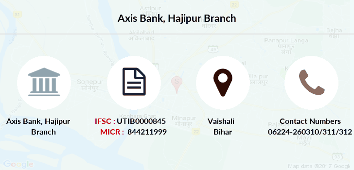 Axis-bank Hajipur branch