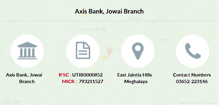 Axis-bank Jowai branch