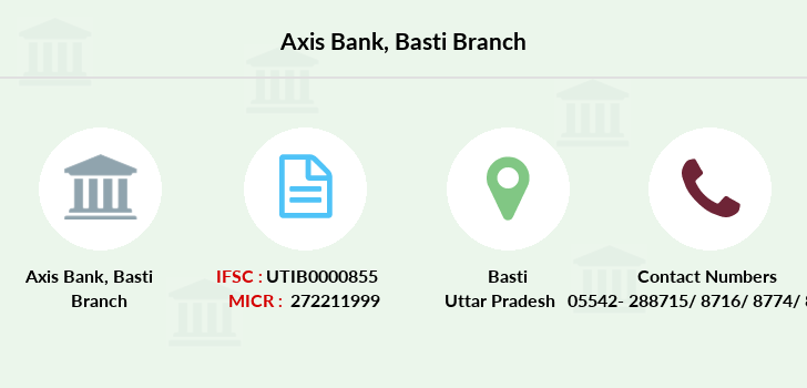 Axis-bank Basti branch