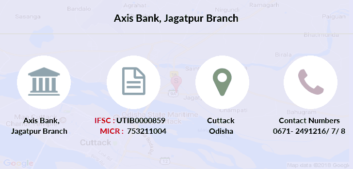 Axis-bank Jagatpur branch