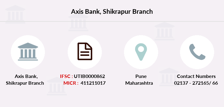 Axis-bank Shikrapur branch