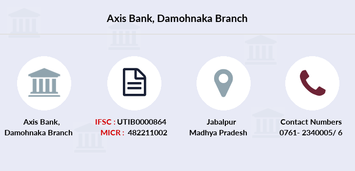 Axis-bank Damohnaka branch