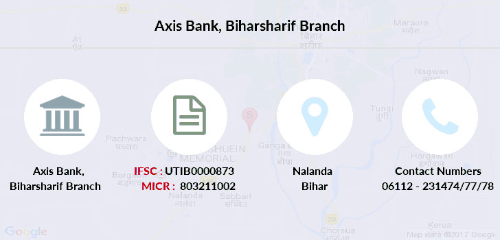 Axis-bank Biharsharif branch
