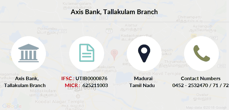 Axis-bank Tallakulam branch