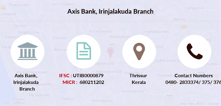Axis-bank Irinjalakuda branch