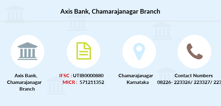 Axis-bank Chamarajanagar branch