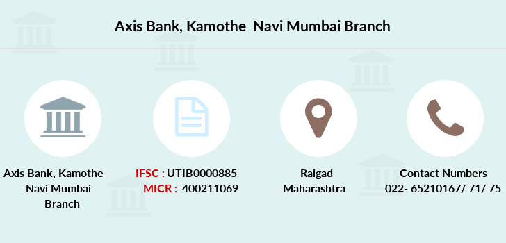 Axis-bank Kamothe-navi-mumbai branch