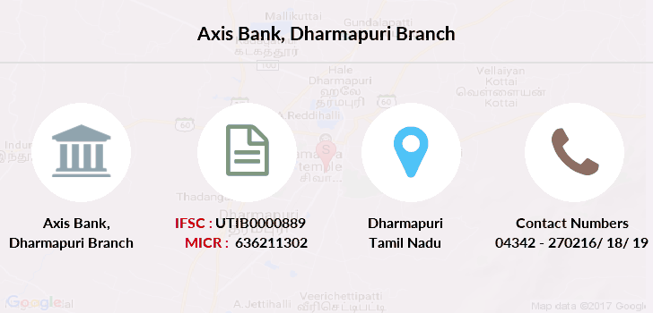 Axis-bank Dharmapuri branch