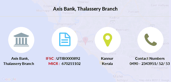 Axis-bank Thalassery branch