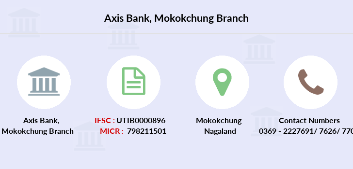 Axis-bank Mokokchung branch
