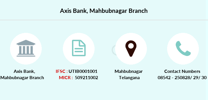 Axis-bank Mahbubnagar branch