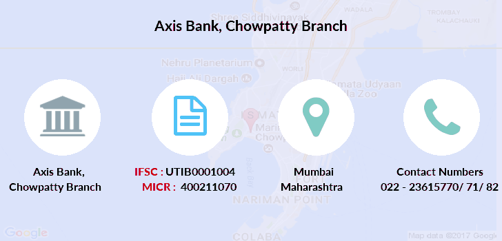 Axis-bank Chowpatty branch