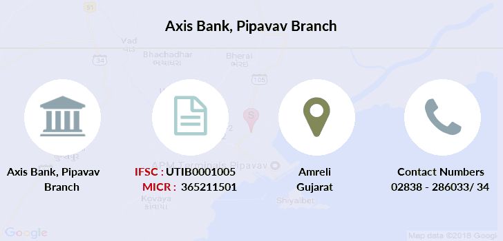 Axis-bank Pipavav branch