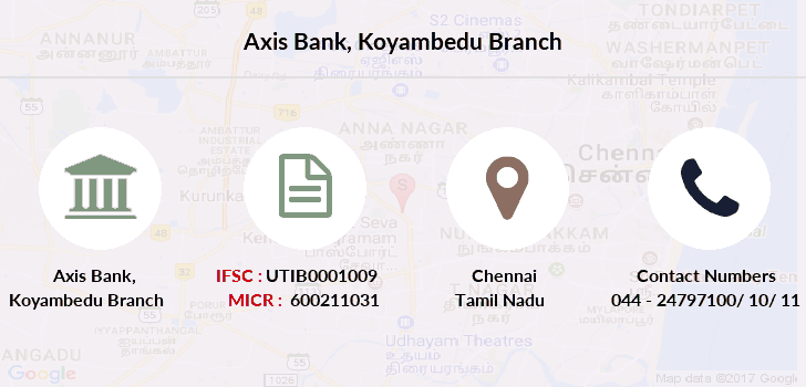 Axis-bank Koyambedu branch