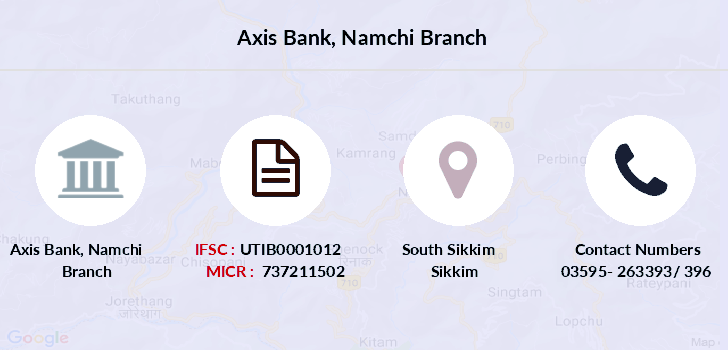 Axis-bank Namchi branch