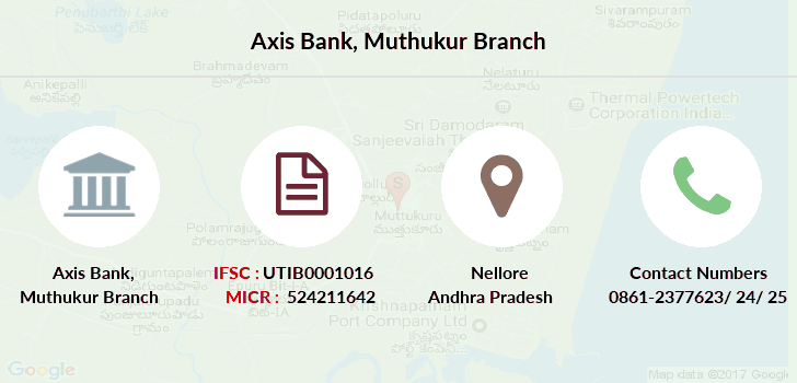 Axis-bank Muthukur branch