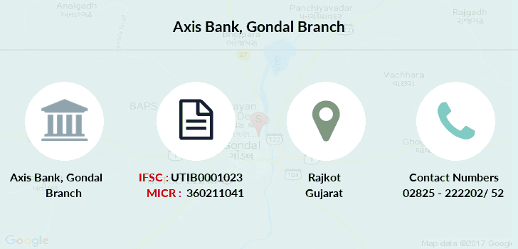 Axis-bank Gondal branch