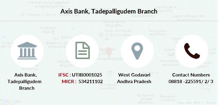 Axis-bank Tadepalligudem branch