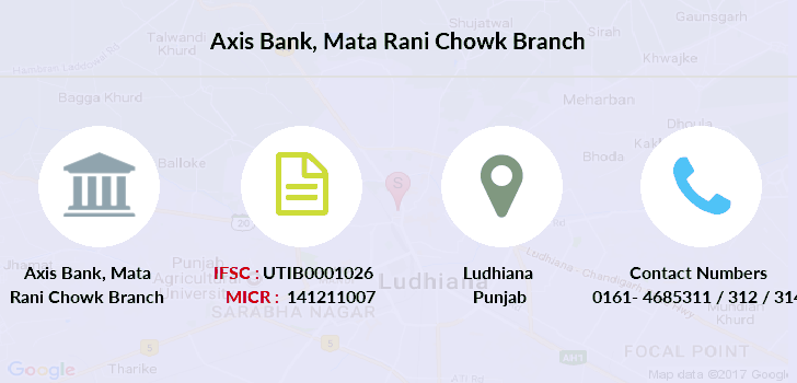 Axis-bank Mata-rani-chowk branch